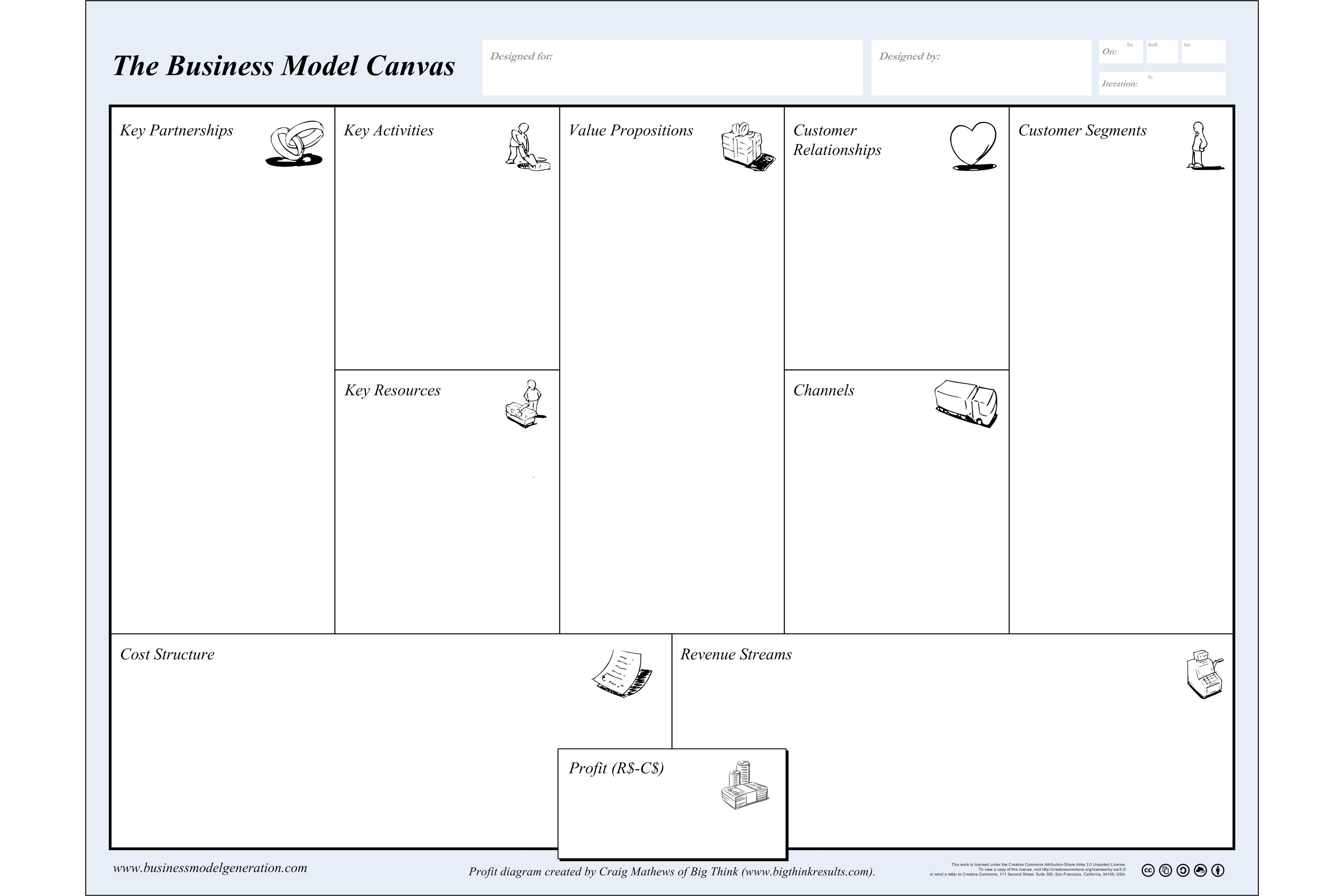 Business Model Canvas - Letter