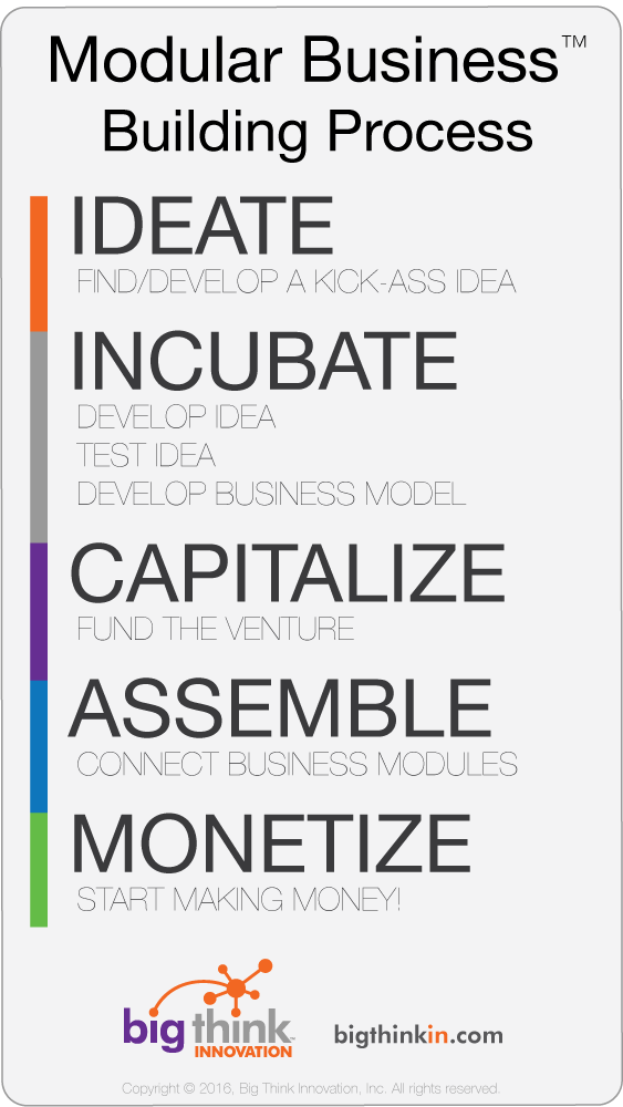 Modular-Business-Building-Graphic2